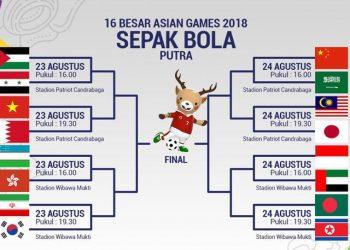 Jadwal Lengkap Sepak Bola Asian Games 2018