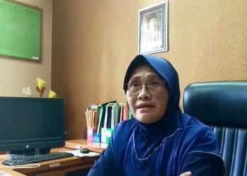 Faktor Ekonomi Penyebab Tingginya Angka Perceraian di Kabupaten Tasikmalaya