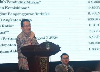Sinkronkan Arah Pembangunan, Bupati Ade Hadiri Kopdar Kepala Daerah